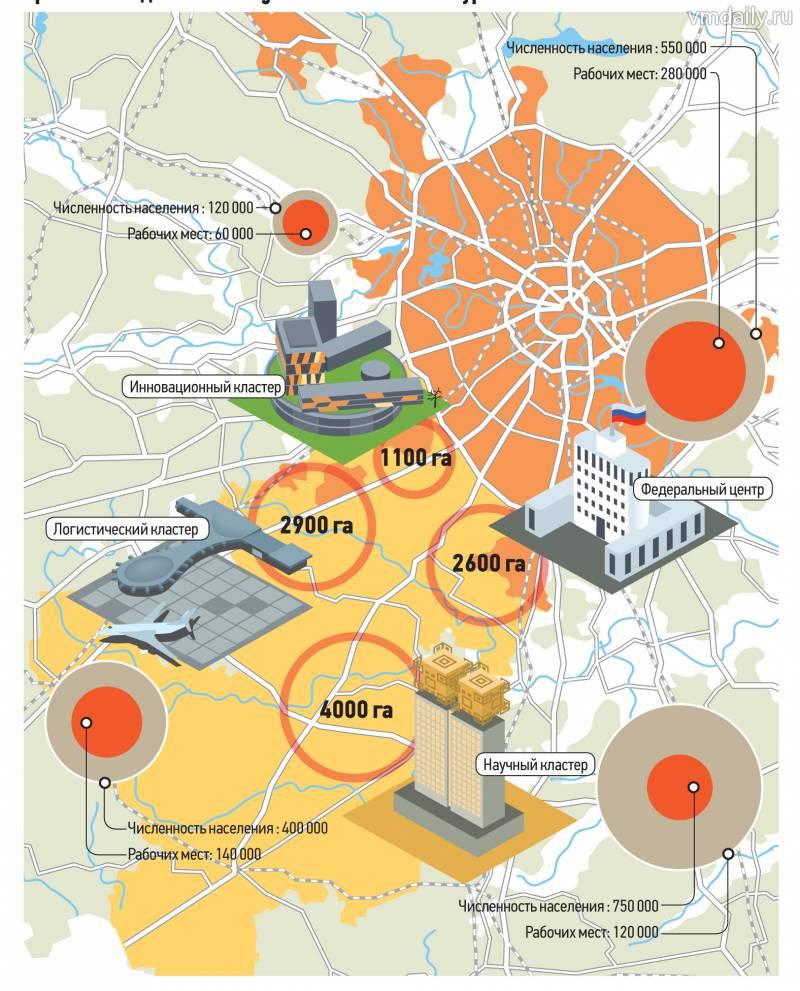 Московская агломерация: городу нужны кластеры
