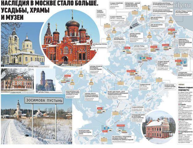 Наследия в Москве стало больше. Усадьбы, храмы и музеи