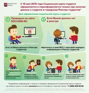 Инфографика_Реестр студентов 2015