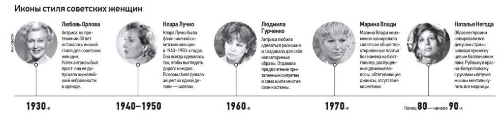 Инфографика - полоса 15