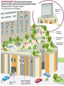 Лучшая реализация проекта обустройства пешеходной зоны
