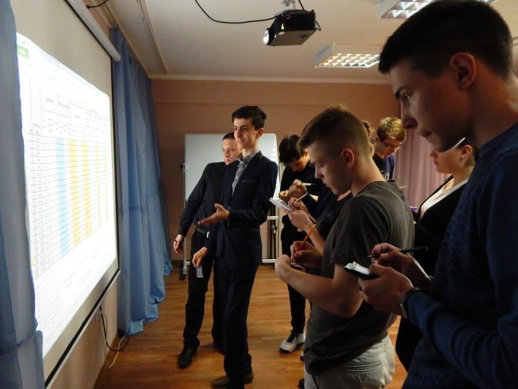 Школьники Щербинки научились получать прибыль из инвестиций