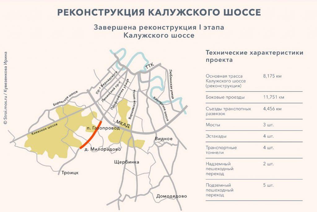 По итогам всех работ трасса расширится до четырех-пяти полос в каждую сторону. Фото: Стройкомплекс Москвы