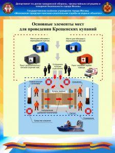 Фото: пресс-служба Управления по ТиНАО ГУ МЧС России по г. Москве