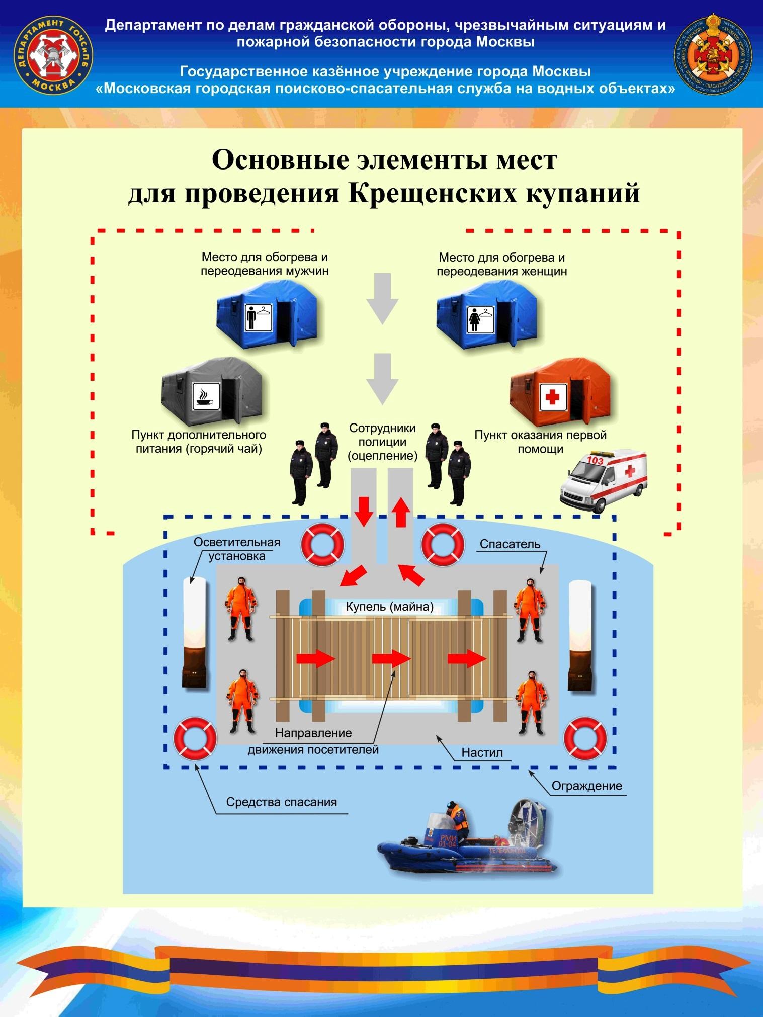 Жителям Новой Москве напомнили о правилах безопасности в Крещение