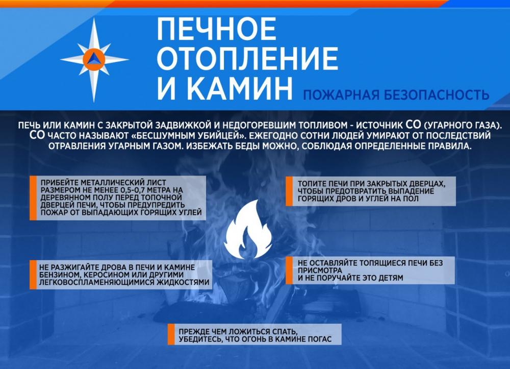 Соблюдайте меры безопасности при использовании нагревательных приборов
