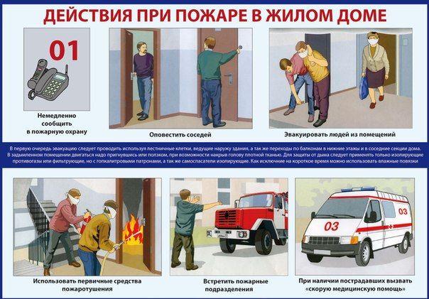 Порядок действий при пожаре в жилом многоквартирном доме