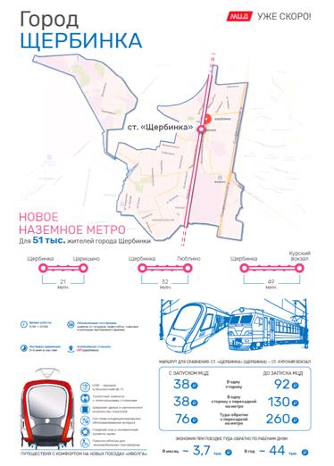 С запуском МЦД жители Щербинки будут экономить на проезде в Москву до 44 тыс. руб. в год