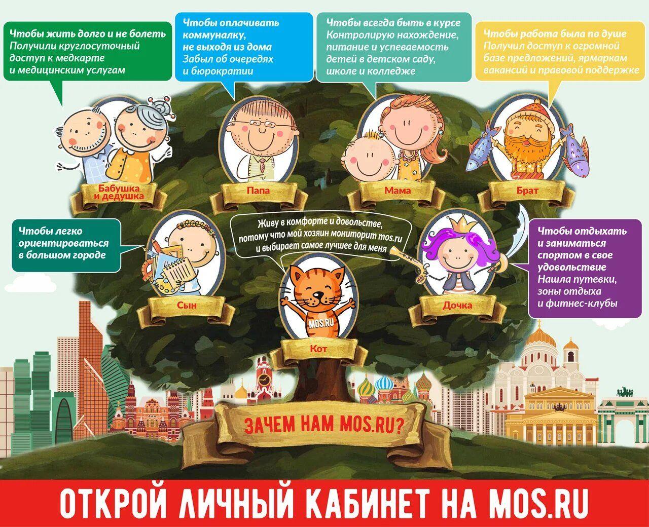Всю информацию про новую инфекцию можно найти на mos.ru