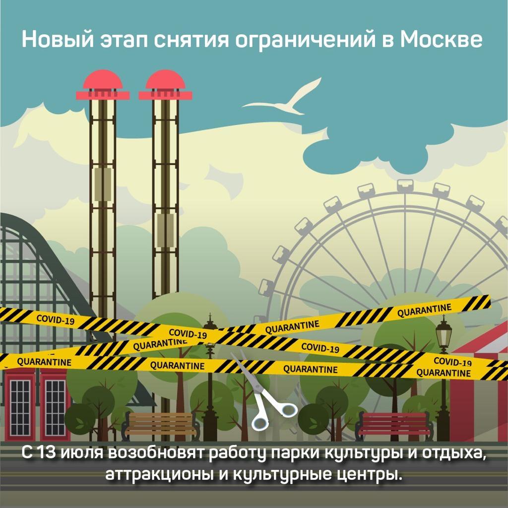 Новый этап снятия ограничительных мер представили москвичам