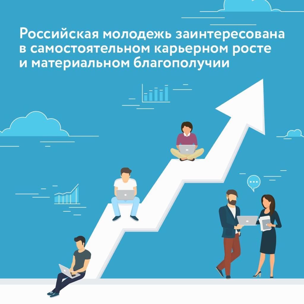 Клуб молодых предпринимателей откроют в Москве